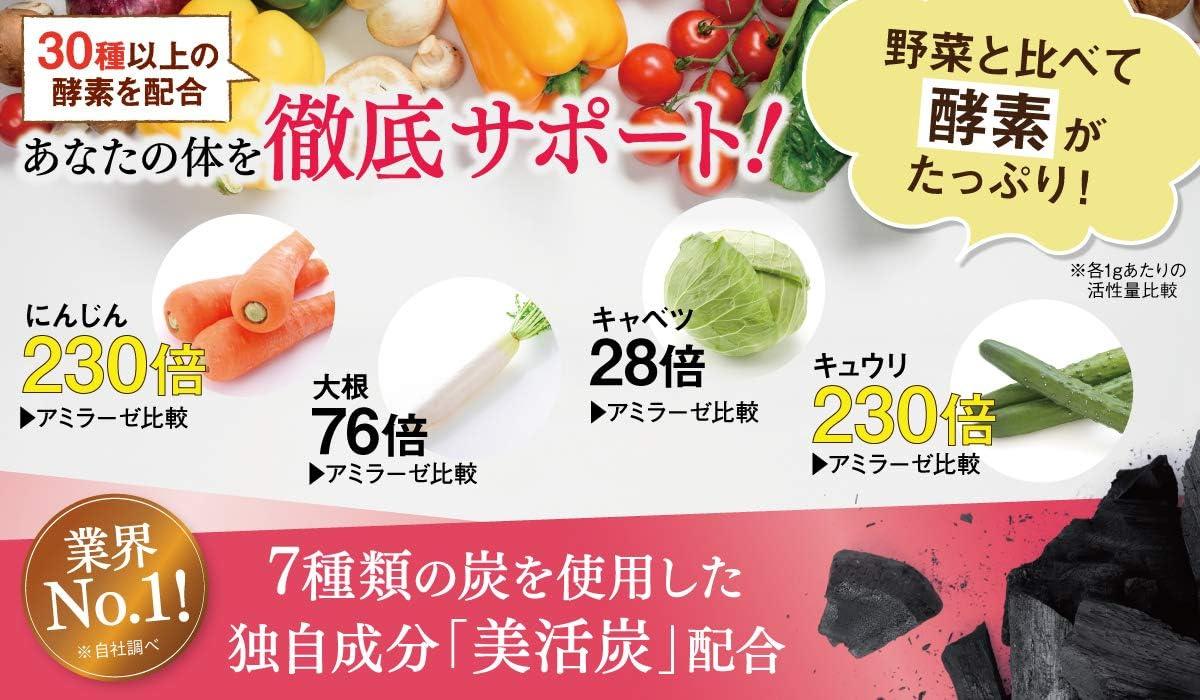 【要注意!】炭クレンズダイエット | チャコールを飲むタイミングは?