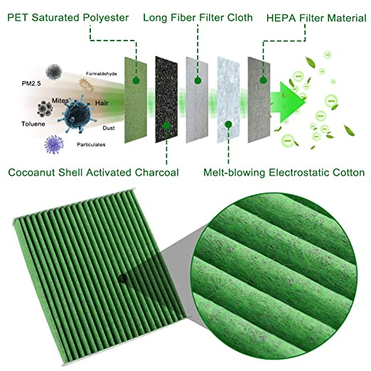 Pack of 2 Filters 98/% Fatal PM2.5 For Cleaner Air SEG Direct Cabin Air Filter For Toyota//Lexus//Scion//Subaru