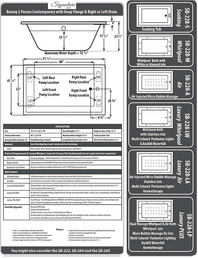 Signature Bath LPI228-C-RD Drop-In Air & Whirlpool Bathtub with ...