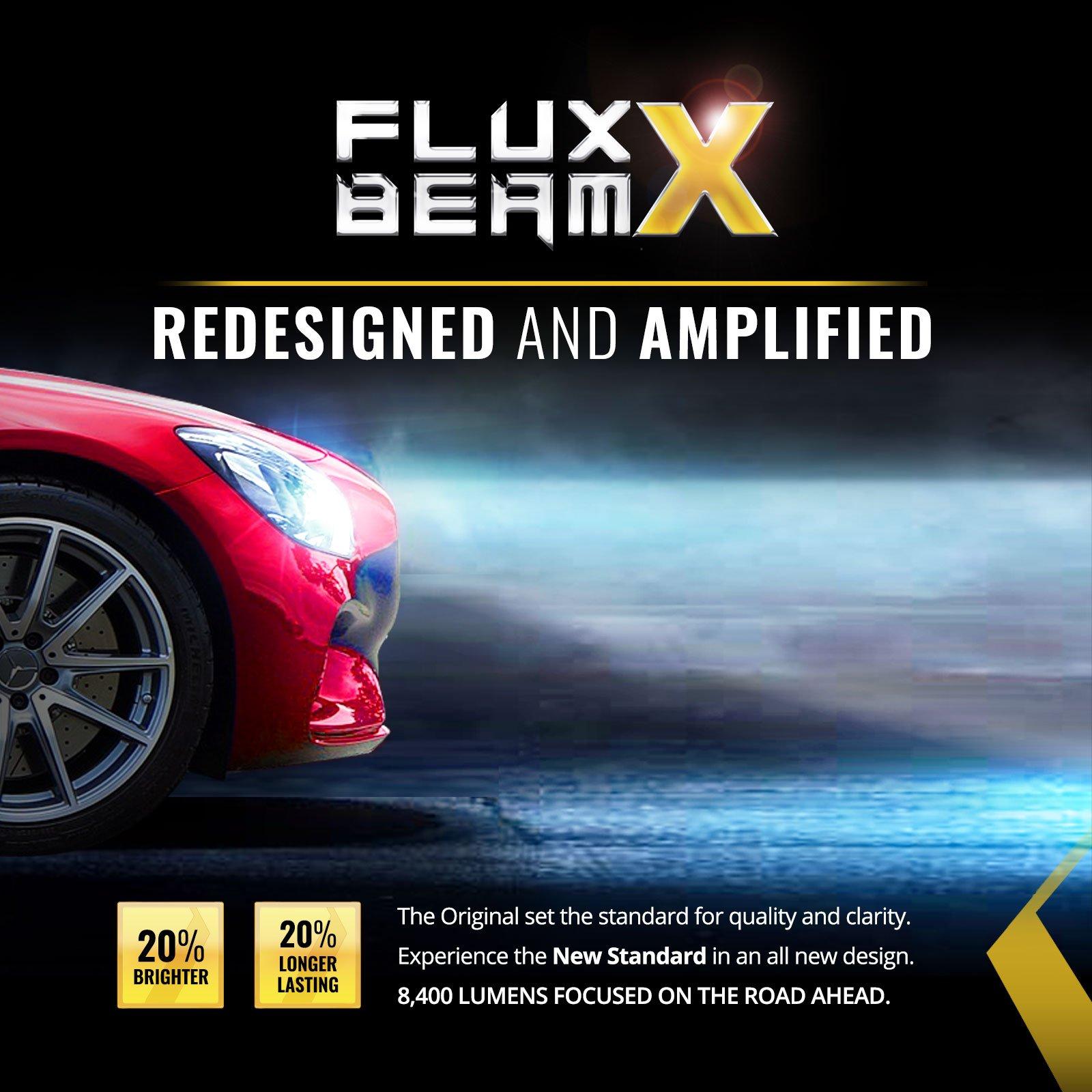 OPT7 Fluxbeam X 9007 LED Headlight Bulbs w/Arc-Beam Lens - 8,400LM 6000K Daytime White - All Bulb Sizes - 80w - 2 Year Warranty by OPT7 (Image #2)