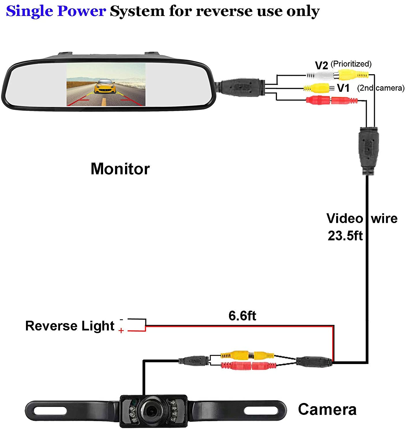 Backup Camera Schematic - Wiring Diagram & Cable Management on