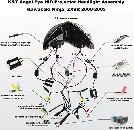 Amazon.com: KT Headlight Assembly for Ninja ZX-9R 2000-2003 White Angel  Eye: Automotive | 2003 Kawasaki Zx9r Wiring Diagram |  | Amazon.com