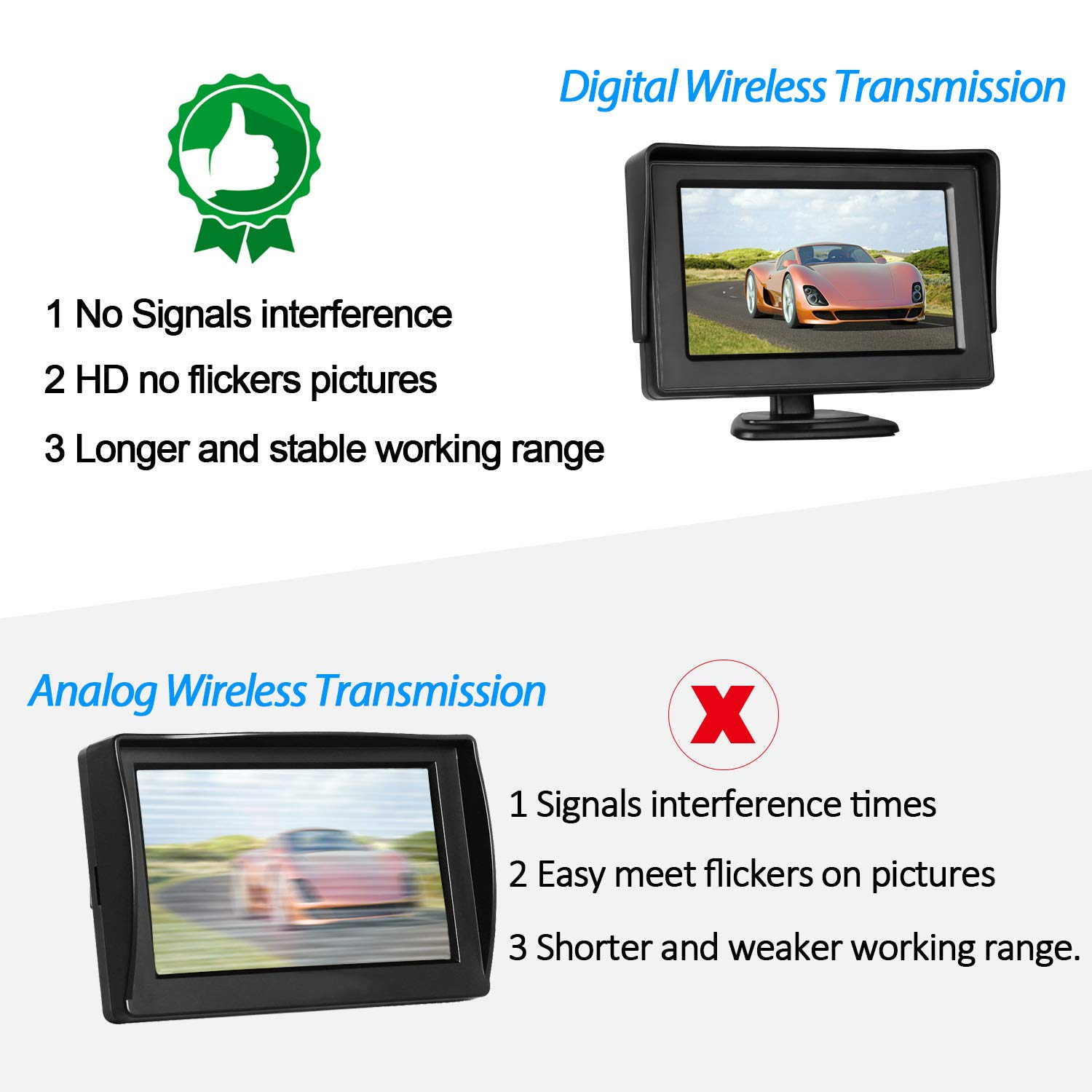 Emmako Backup Camera Digital Wireless And 43 Monitor Wiring F150 Kit No Flickers For Car Rv Truck 5th Wheel Trailer Guide Lines On Off Ip68 Waterproof
