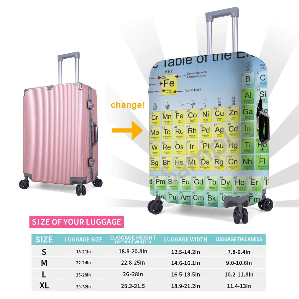 Travel Suitcase Protector Zipper Luggage Cover Washable Print Suitcase Baggage Cover 2019 Periodic Table Of Elements Fits 18-32 Inch