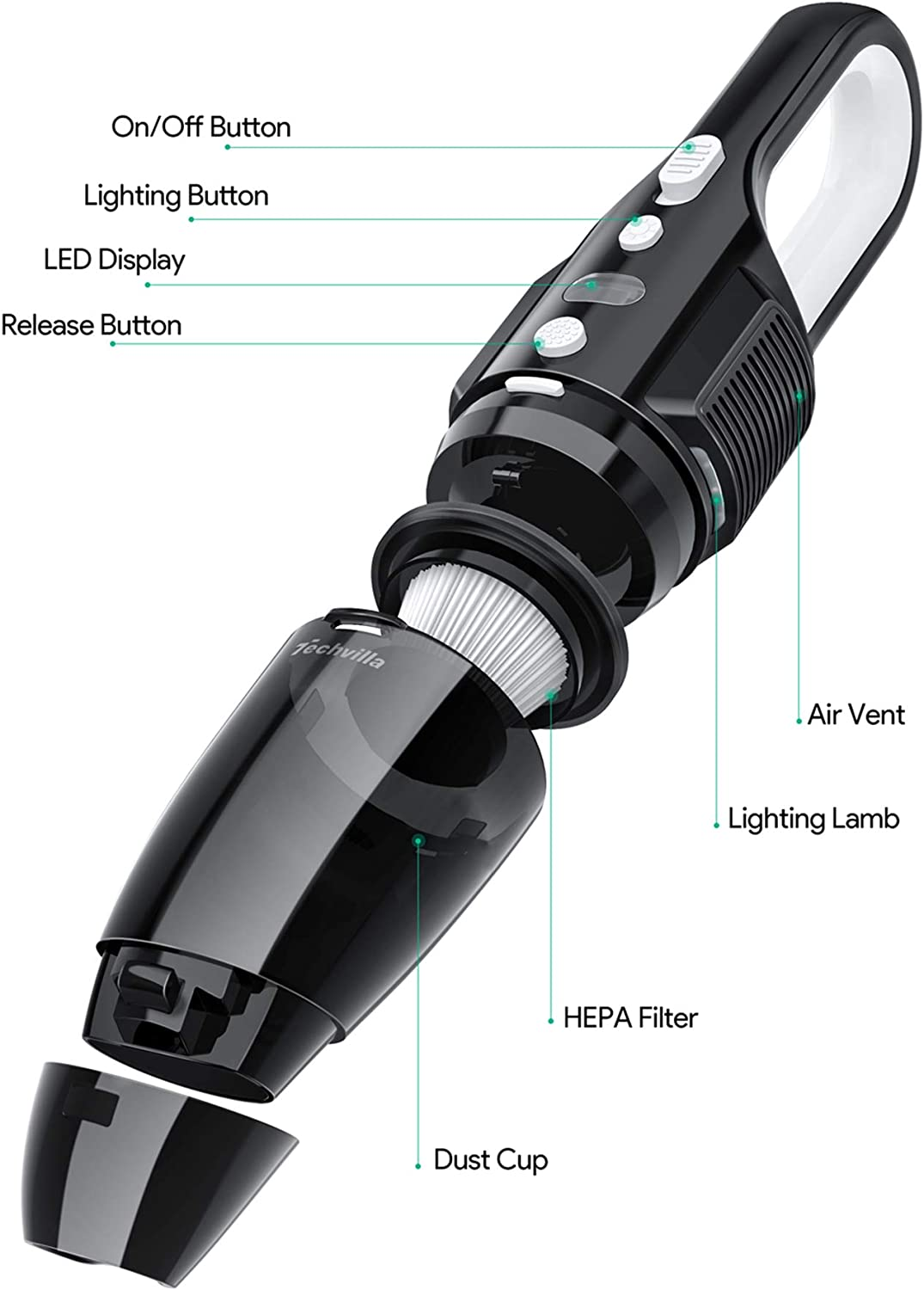 Vacuum Cleaner Techvilla Handheld Car Vacuum Cleaner with 6KPa Strong Suction and 120W High Power Portable Cordless Vacuum with LED Light and 2200mAh Rechargeable Lithium for Dry /& Wet Use