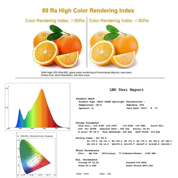 Liqoo® 4x 6w Mini Bombilla LED MR16 GU5.3 12V Blanco Cálido 3000K 430Lm GX5.3 Lámpara Bajo Consumo Equivalente a 40w Foco Spot LED Luz de Techo 18x2835SMD ...