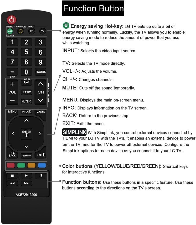 gvirtue Nuevo Repuesto Electronics/Zenith Mando a Distancia AKB72915206 para LG TV también Compatible con AKB72914207 AKB72914003 AKB72914240: Amazon.es: Electrónica