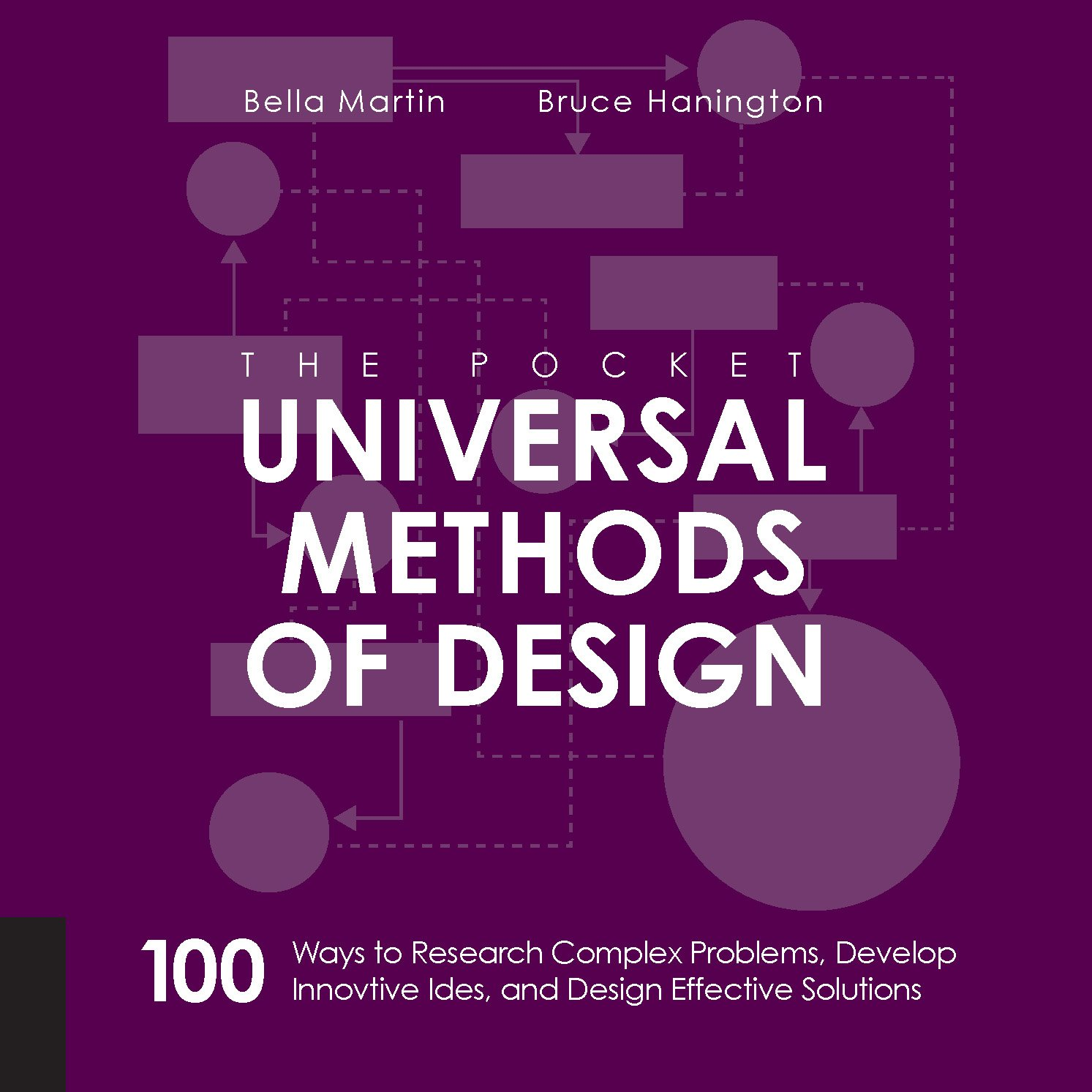 The Pocket Universal Methods of Design: 100 Ways to Research Complex  Problems, Develop Innovative Ideas and Design Effective Solutions: Bruce  Hanington, ...