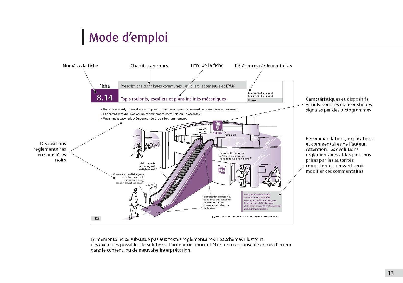 Accessibilite Erp Salle De Bain ~ amazon fr accessibilit des b timents aux personnes handicap es