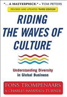 Amazon global dexterity how to adapt your behavior across riding the waves of culture understanding diversity in global business fandeluxe Image collections