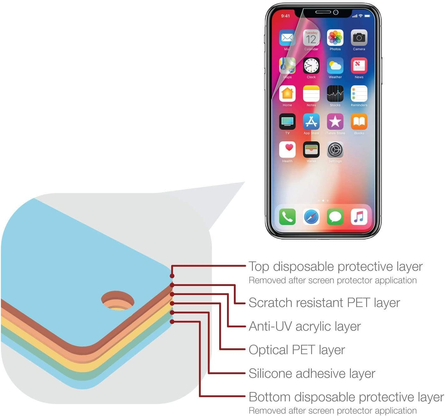 Glass-Free Edition 2-Pack Ultra-Tough MediaDevil Screen Protector for iPhone 11 Pro and iPhone Xs//iPhone X