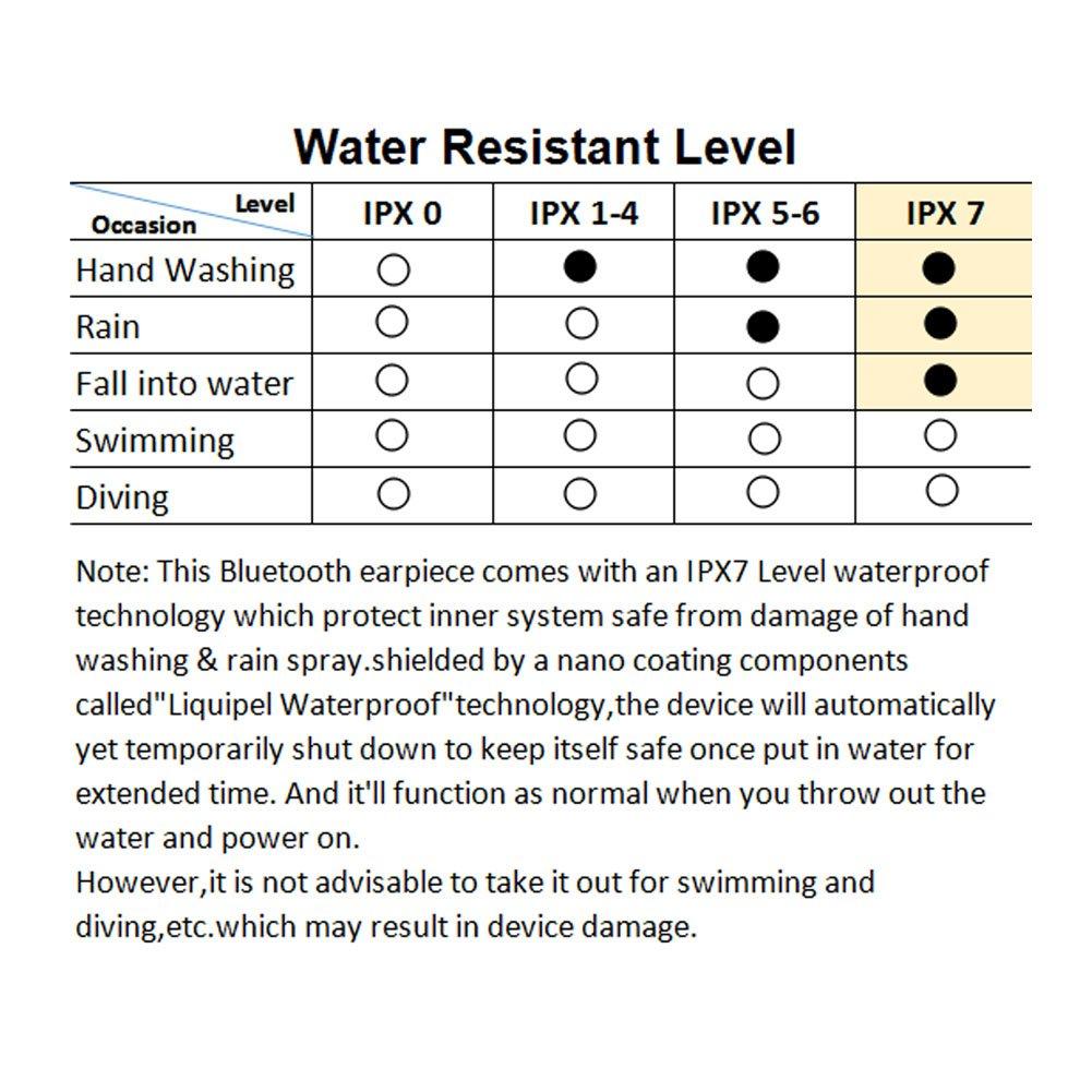 Morul U5PLUS Magnetic Sport Waterproof Bluetooth In-ear Headphones with Mic, Yellow
