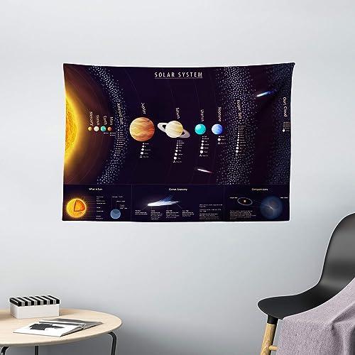 Ambesonne Outer Space Tapestry, Solar System Scientific Information Jupiter Saturn Universe Telescope Print, Wide Wall Hanging for Bedroom Living Room Dorm, 60 X 40 , Black Orange