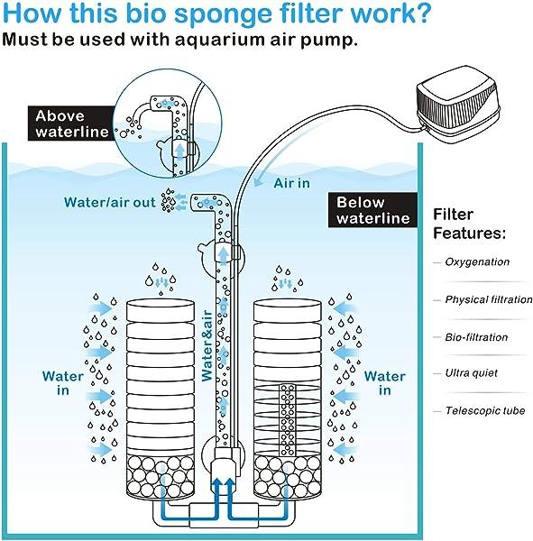 Aquarium-Filter
