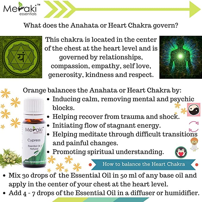 Meraki Essentials Heart Chakra (Anahata Chakra) 100% Pure|Natural|Essential  Oil Set - Cypress|Geranium10 ML Each|Cultivates Self Love|Inculcates