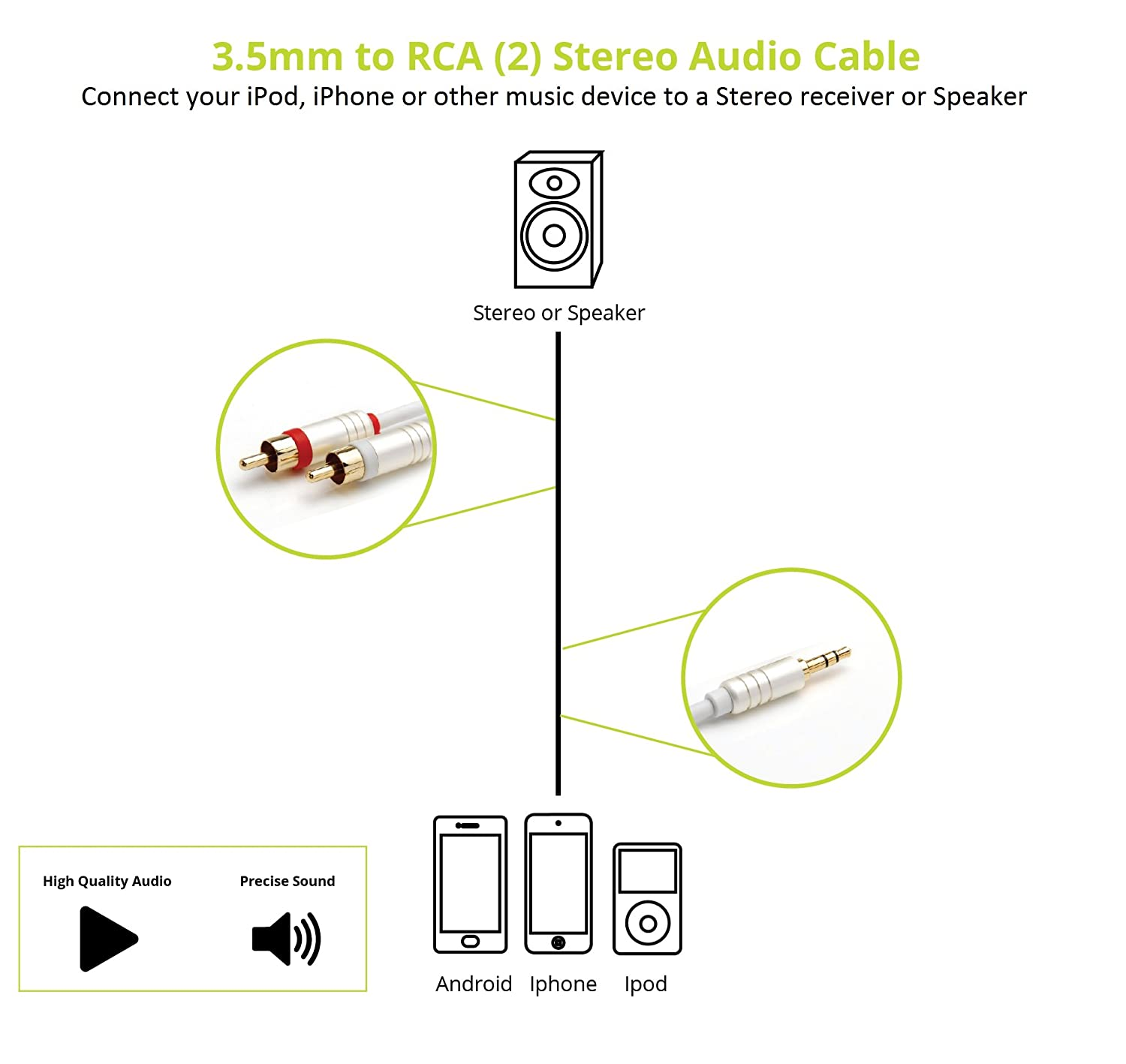 Bluerigger 35mm To Rca 2 Stereo Audio Cable 12 Feet 36meters Surround Sound Wiring Diagram Electronics