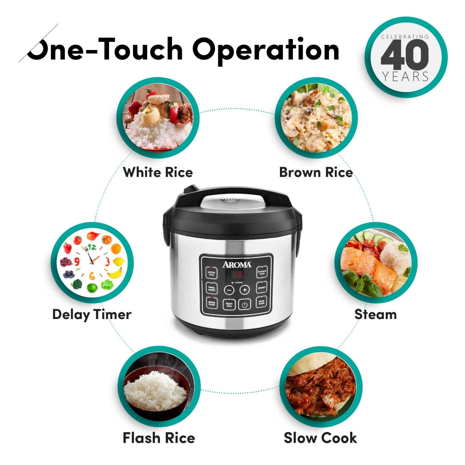 Aroma Housewares 20 Cup Cooked (10 cup uncooked) Digital Rice Cooker, Slow Cooker, Food Steamer, SS Exterior (ARC-150SB) by Aroma Housewares (Image #3)
