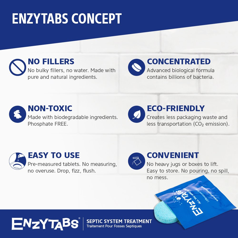 Enzytabs Septic Tank System Treatment, Billions of Enzyme Producing  Bacteria Reduce Bad Odors and Help Prevent Backups, 4 Month Supply (4  Tablets)