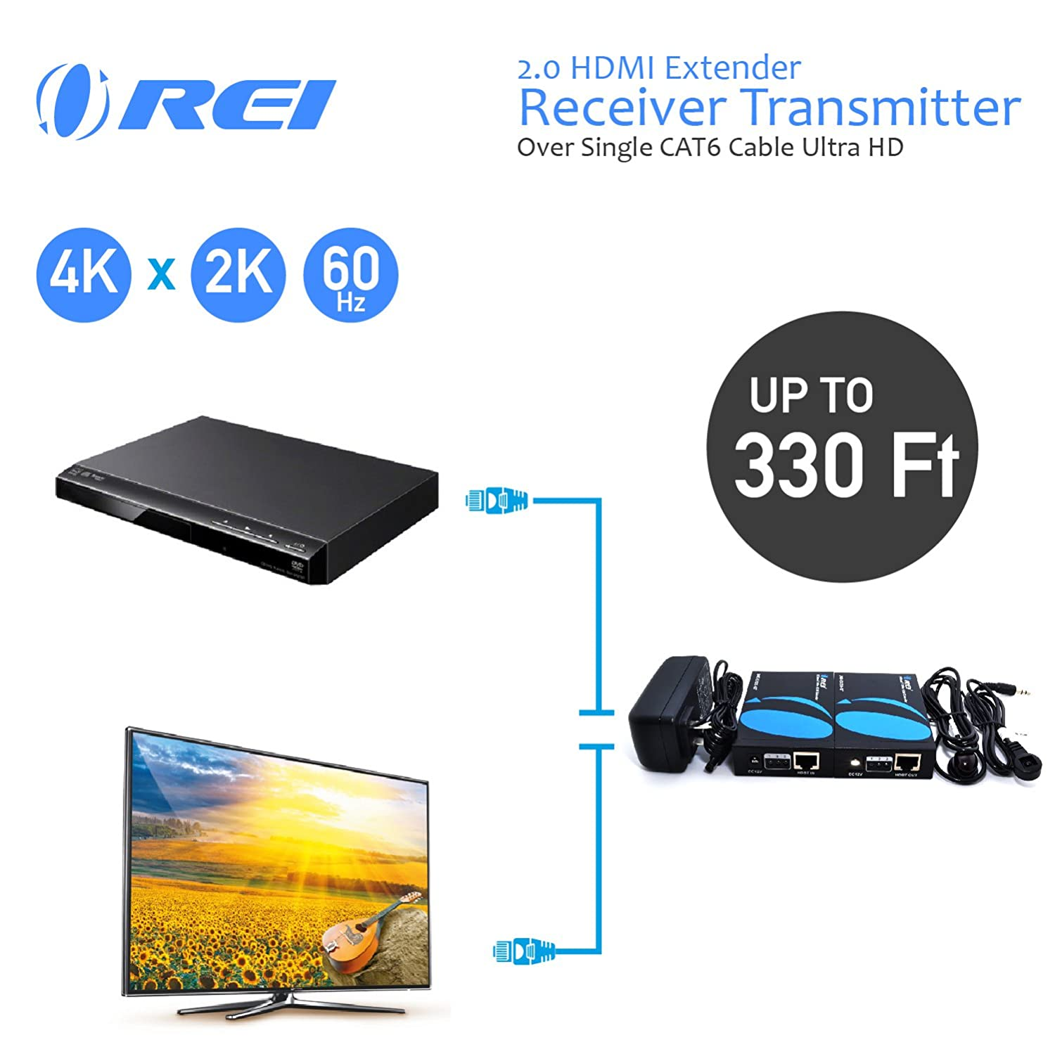 Orei Ultrahd Hdmi Extender 4k 18g Hdbaset Over Single Hdmisuperextendercat6wiringdiagramjpg Cat5e Cat6 Cable 60hz Upto 230ft With Ir Remote 1080p 330 Ft Power