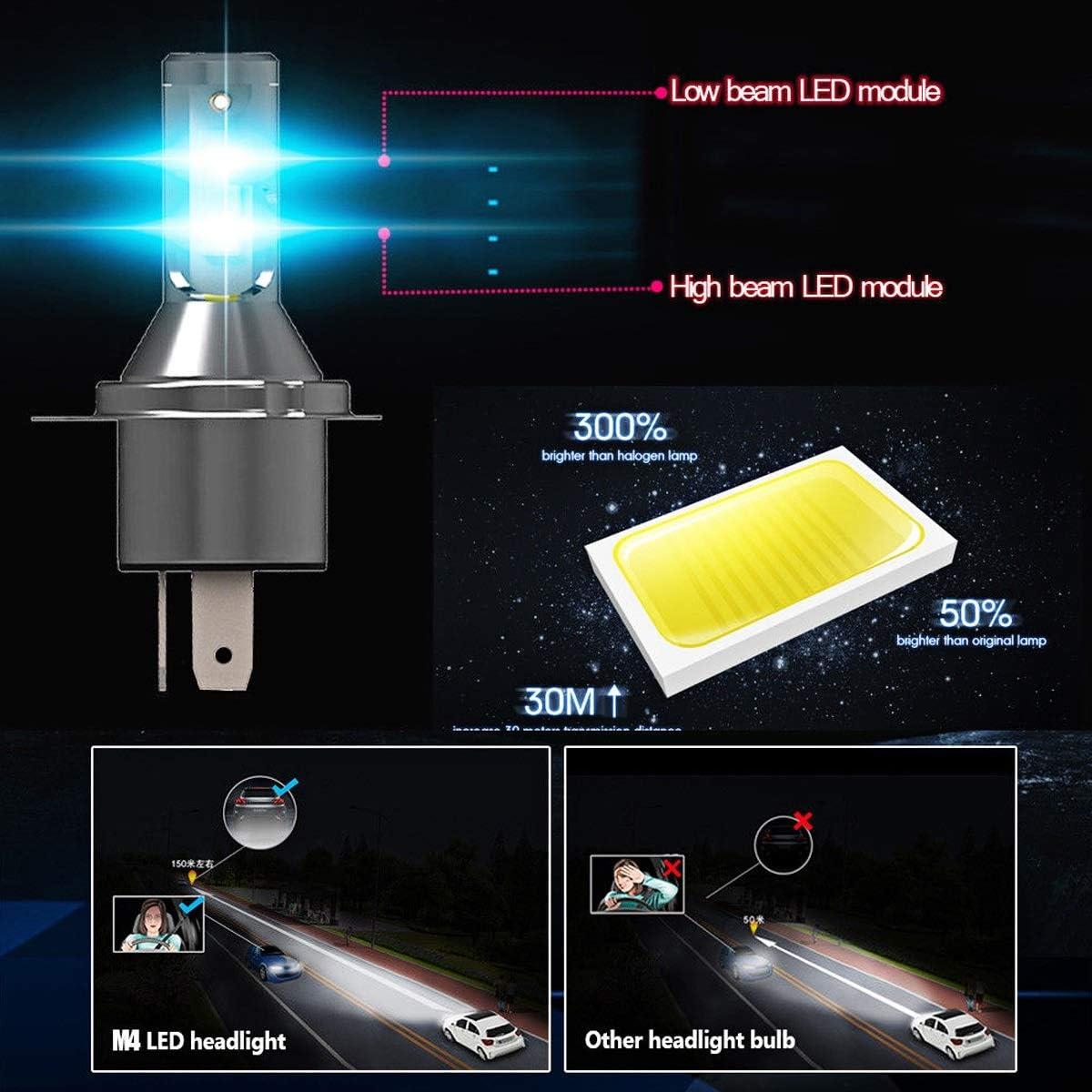 confezione da 2 220 W 6000 K Kit di conversione lampadine LED per fari auto Dibiao H4 32000 lm super luminose
