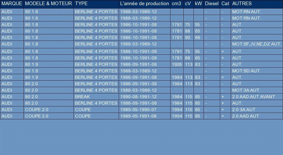 ETS-EXHAUST 65 Silenziatore marmitta Centrale pour 80 COUPE 1.6 1.8 1.9 2.0 BERLINA FAMILIARE COUPE 75//88//90//113//115hp 1986-1991