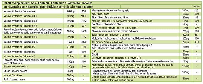Lifeforce Plus con Q10- - ALTA DOSIS - 120 cápsulas ...