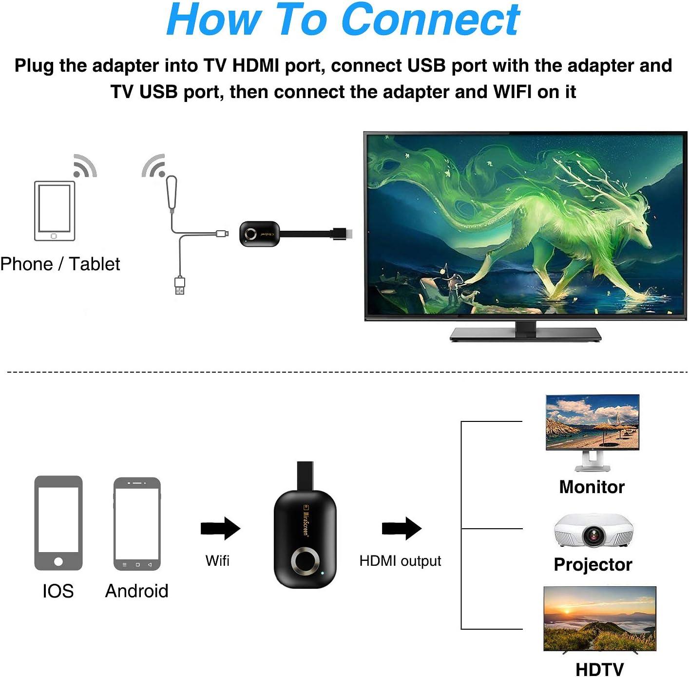 Airplay Miracast para iOS Mac Adaptador de Pantalla Inal/ámbrico,Goojodoq 4K 5G Android 2.4G WiFi HDMI Display Dongle Soporte DLNA Windows