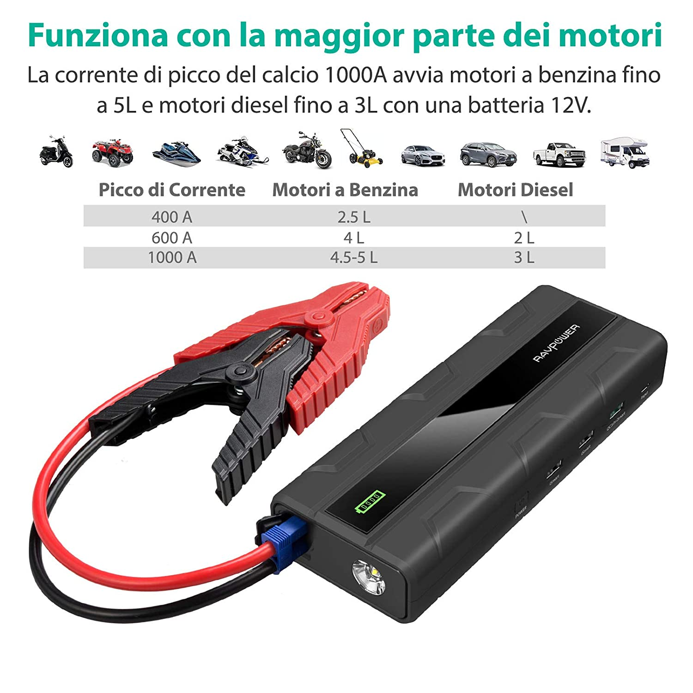 RAVPower Arranque de Batería de Coche RAVPower Avviatore Portatile: Amazon.es: Informática