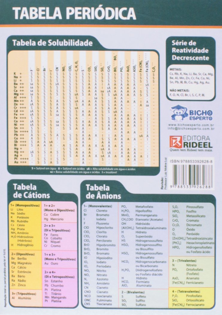 Tabela Periódica Avulsa: Eduardo Starke: 9788533926288: Amazon.com: Books