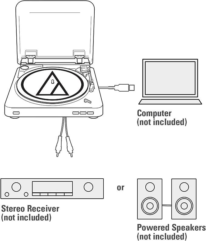 Audio-Technica AT-LP60-USB tocadisco: Amazon.es: Electrónica