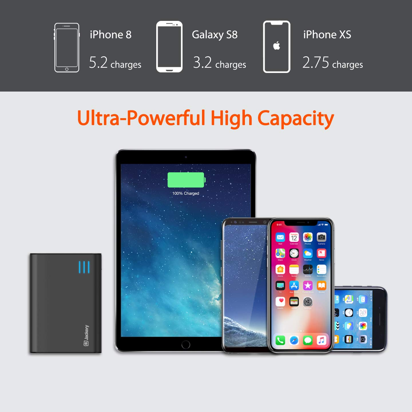 Jackery Portable External Charger Giant 12000mah Dual Amazoncom Computer Circuit Board Cpu Iphone 6 Plus Armor Phone Case Usb Output Battery Pack Travel Backup Power Bank With Emergency Led Flashlight For