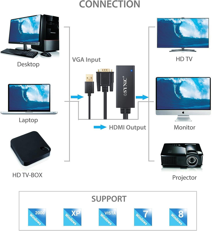 ESYNIC VGA a HDMI 1080p Adaptador con USB Cable Audio de Puerto Dorado Convertidor Full HD de Video para TV PC Laptop DVD Desktop Notebook Set Top Box Jugador Proyector etc: Amazon.es: