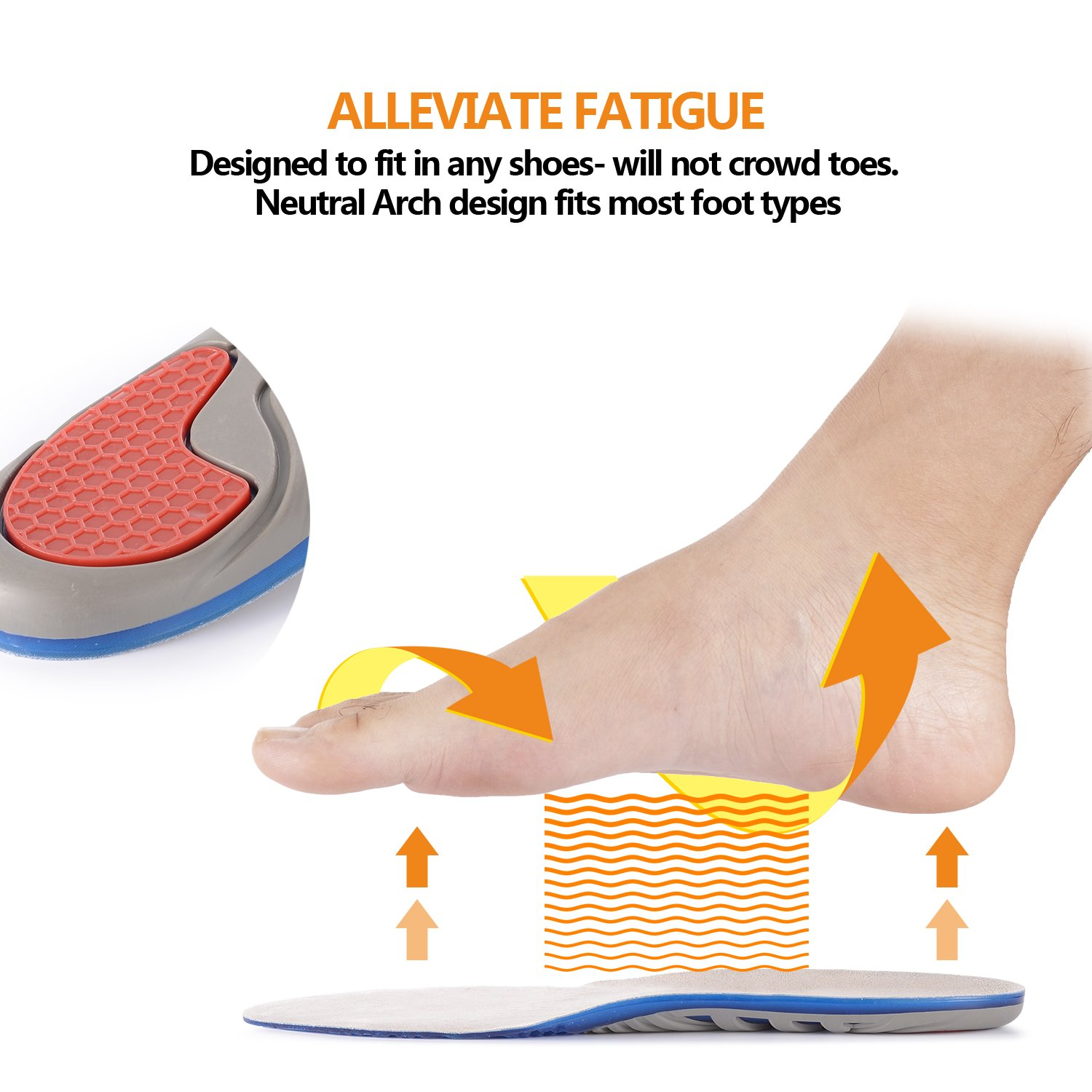 Amazon.com: SESSOM&CO Gel Orthotic Insoles for Shock Absorbing, Heel and Knee Protection - Unisex Inserts Relieve Foot Pain for Plantar Fasciitis: Health ...