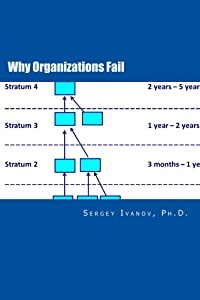Why Organizations Fail: Organizational Studies Based on Theories of Dr. Elliott Jaques