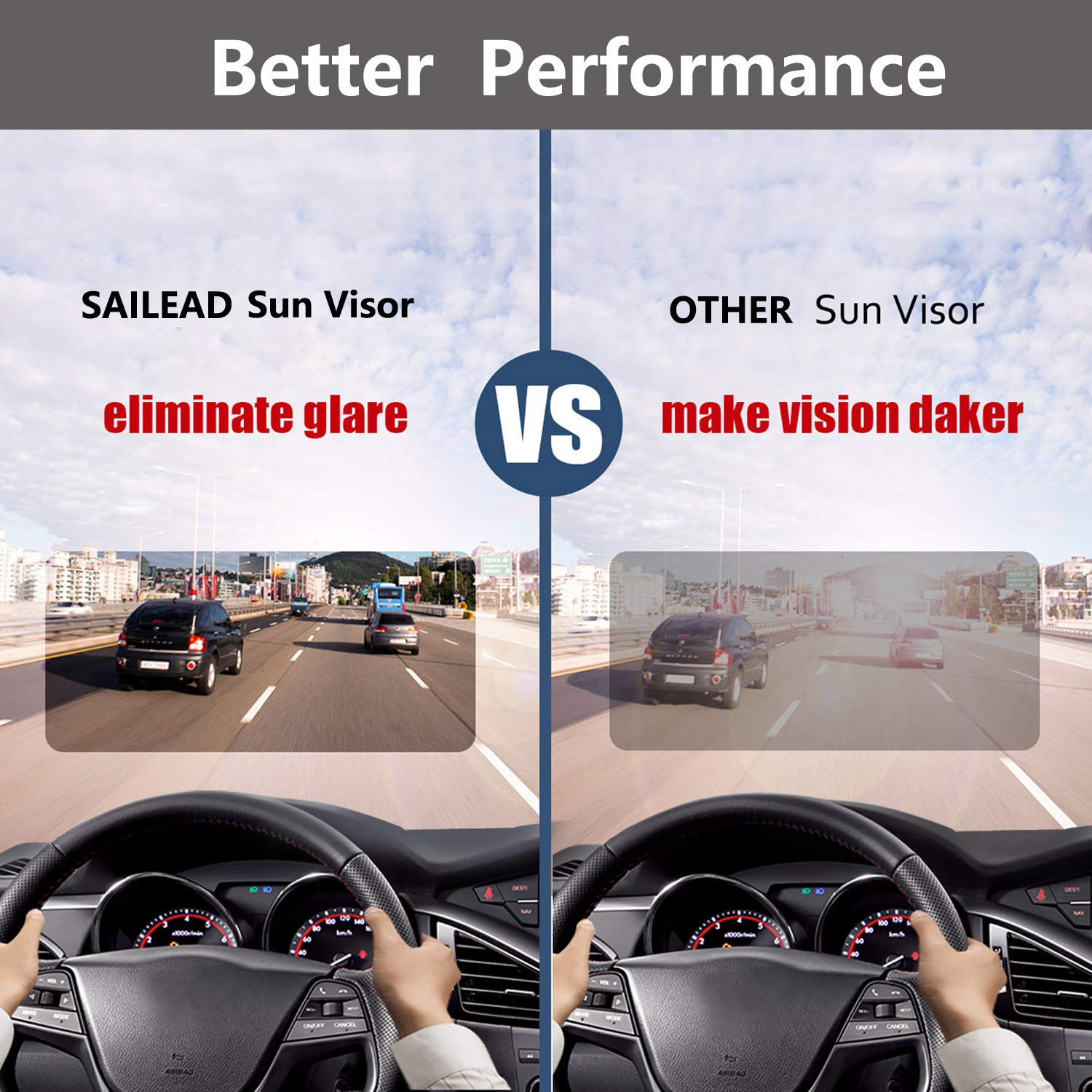 Universal Fits Cars SAILEAD Sun Visor Extender for Car Automatic Installation Day and Night Car Sun Visor Protects from Sun Glare Headlights SUVs and RVs