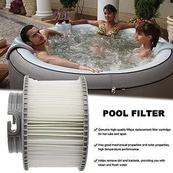 all'avanguardia dei tempi vendita calda reale massima qualità MSpa Filter Cartuccia Filtro Filtro acqua idromassaggio per ...