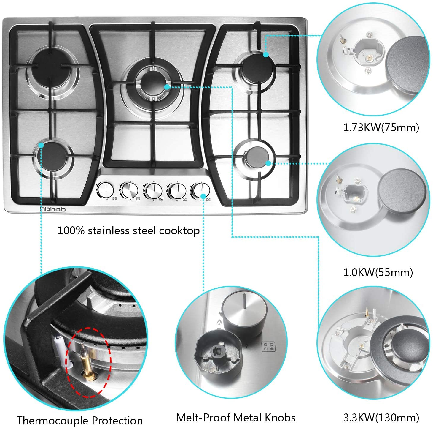Country Cooker LPG Gas Stove 1 Ring Burner Strong Metal Frame 30 x 30 cm