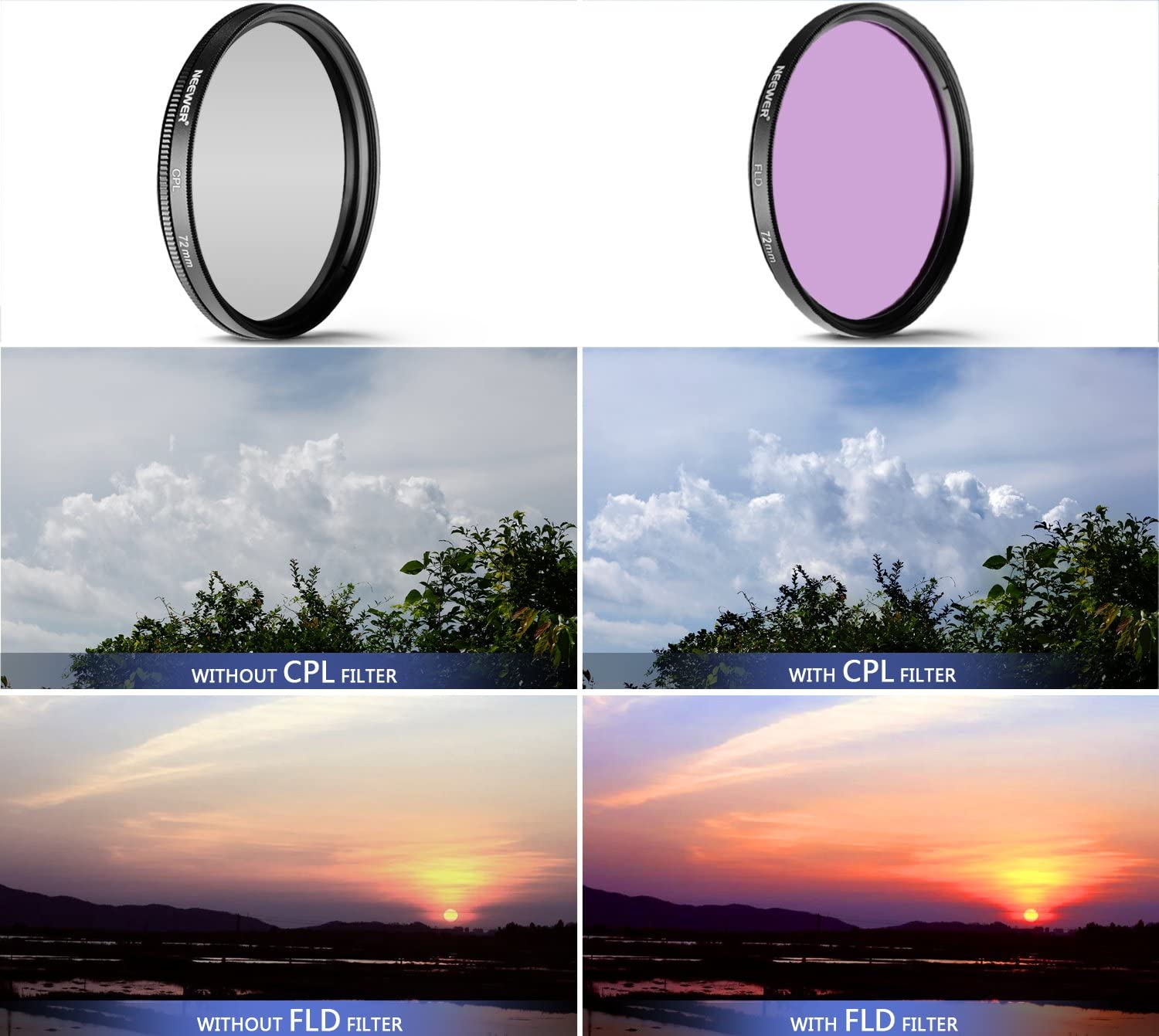 Neewer 72MM Professional UV CPL FLD Lens Filter and Close-up Accessory Kit for Lenses with a 72mm Filter Size +1, 2, 4, 10