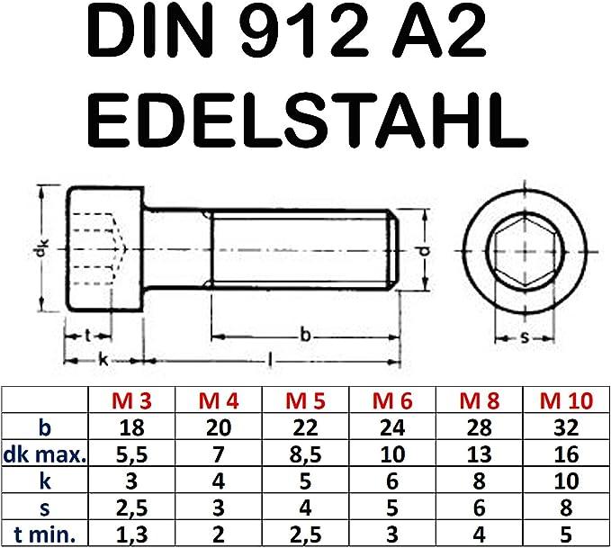 M16x60 Zylinderschrauben mit Innensechskant Edelstahl A2 DIN 912 x50