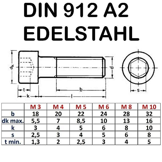 DIN 912 V2A 5*10 20 St Innensechskantschraube Edelstahl
