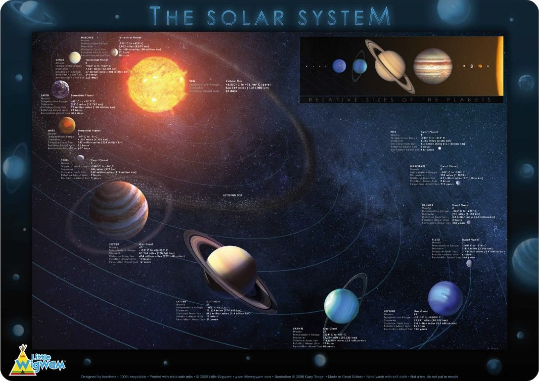 Little Wigwam The Solar System Placemat - Including Dwarf Planets!
