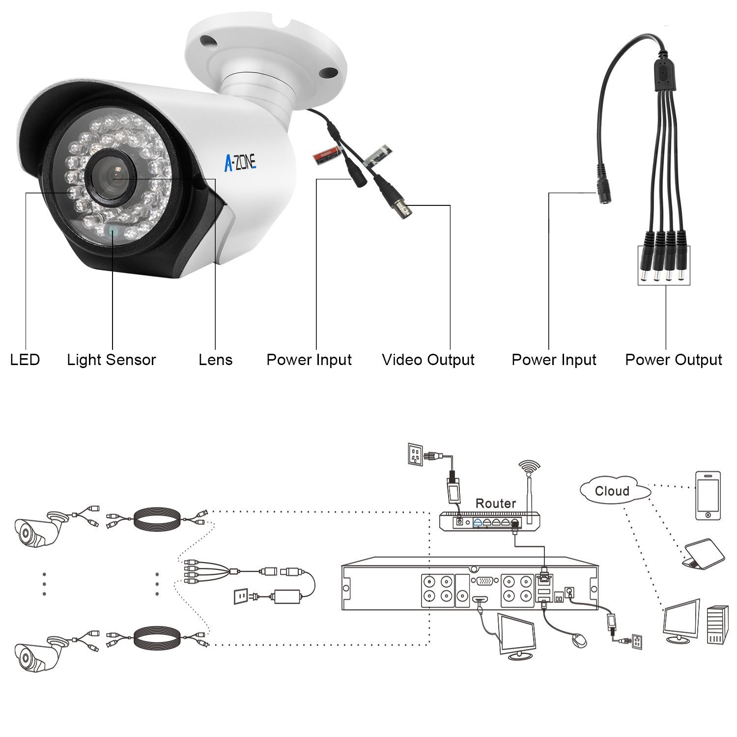 A Zone Hd Security Camera Ahd 960p Waterproof Cctv Underwater Wiring Diagram Home Day Night Bullet Ip67 Photo