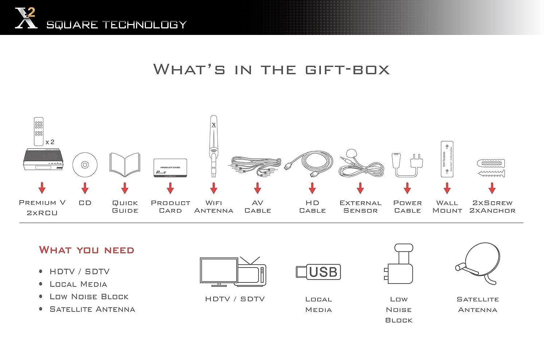 Premium V HD DVB-S2 PVR FTA Satellite Receiver - New Edition: Amazon.ca:  Electronics