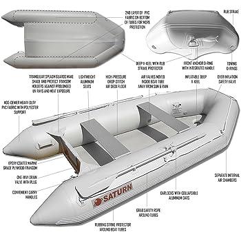 Best Dinghy Boat