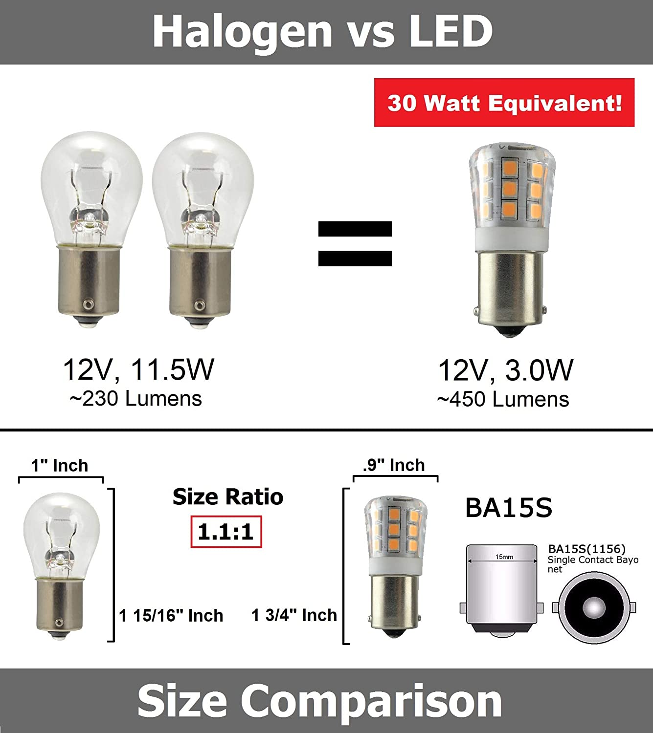 SRRB 12 Volt Replacement LED Bulb BA15s 1141//1003 3.0W, Warm White 1156 Dome Light Fixture for RV Camper Travel Trailer Motorhome 5th Wheels and Marine Boat