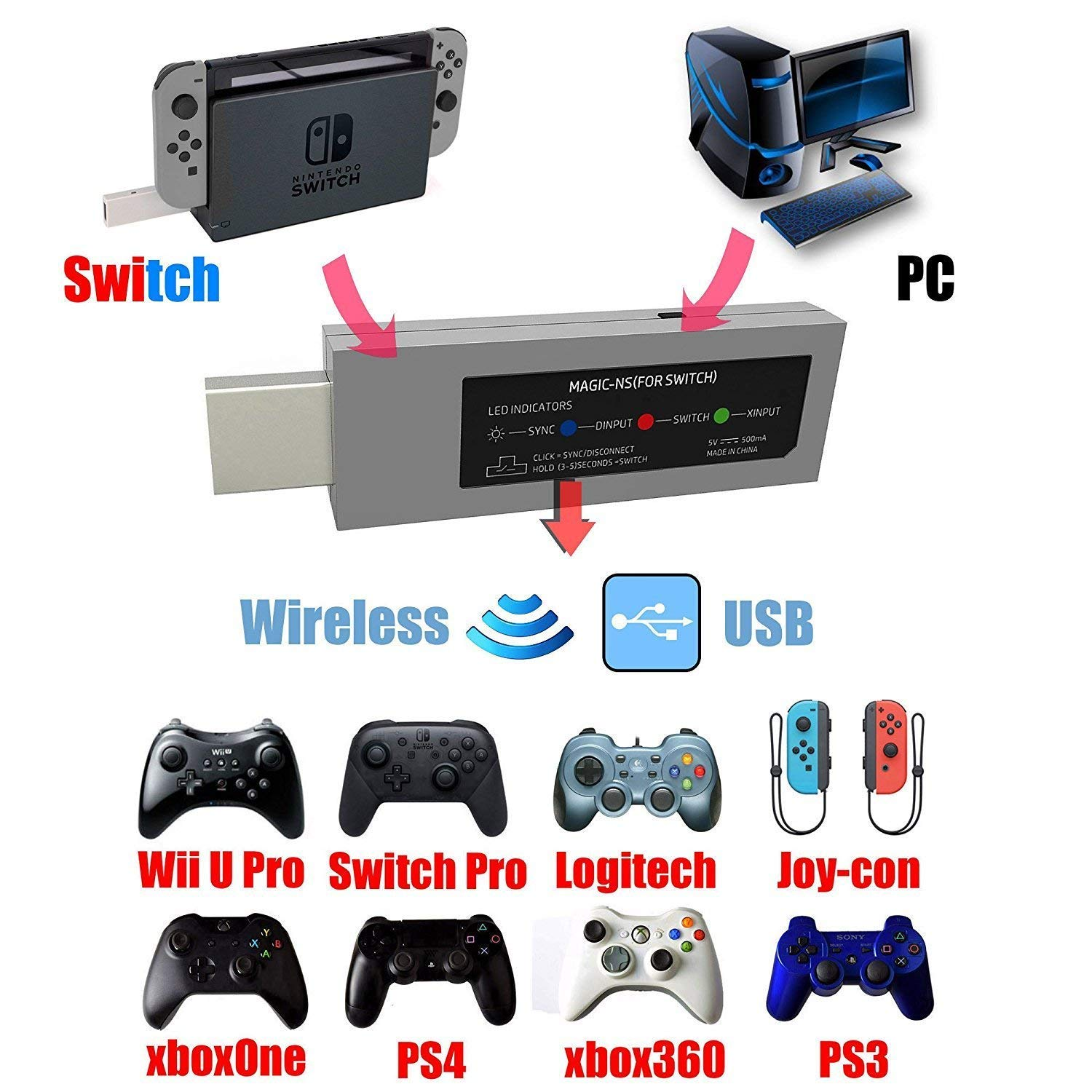 Amazon.com: Mayflash Magic-NS Wireless Controller Adapter for