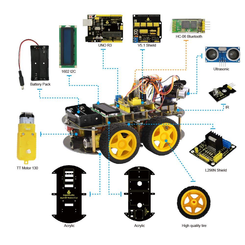 Keyestudio Smart Car Kit Uno Starter W R3 Board Line Ultrasonic Cleaner Jp 020s Lcd Dispaly 32l Bath For Circuit Boards Tracking Module Sensor Bluetooth Tutorial Etc