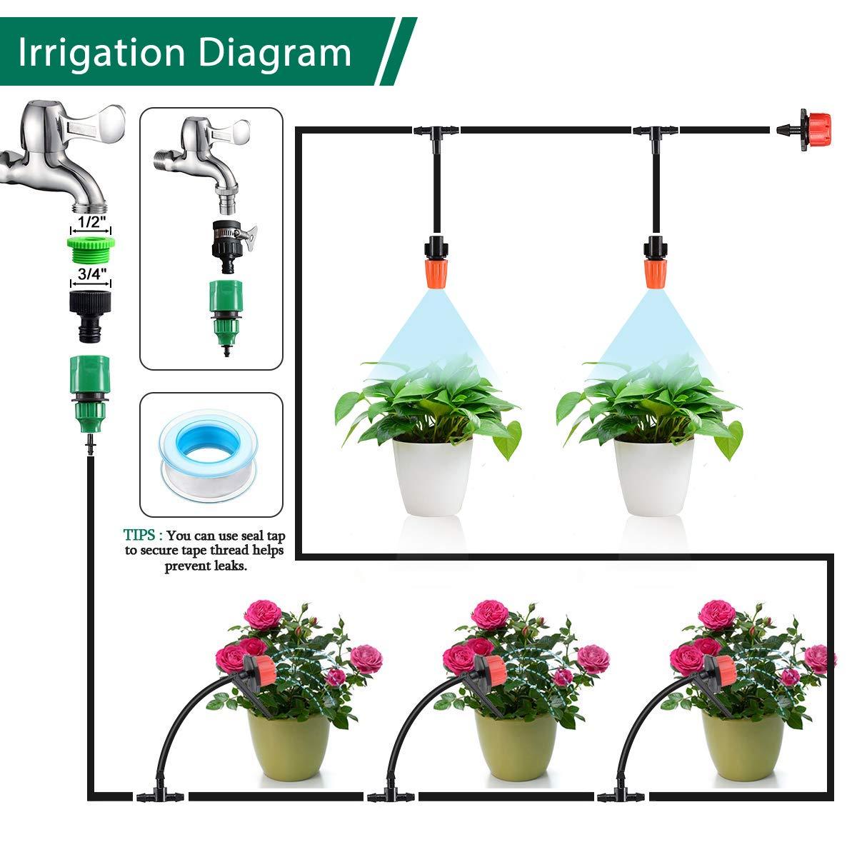 Micro Goccia Spruzzatore Sistema Impianto Automatico Irrigazione king do way 15M Kit per Irrigazione a Goccia DIY Regolabile 20pcs Micro Dripper + 20pcs Ugello