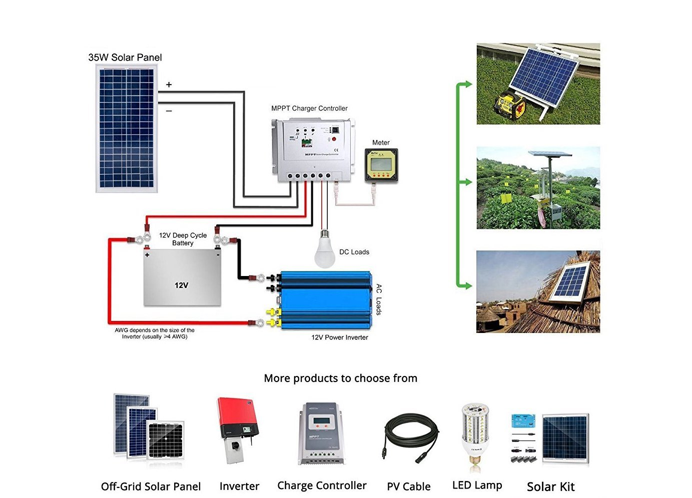 Xbubble Polycrystalline Photovoltaic Pv Solar Panel Module For 12 V Battery Charging, 130 W