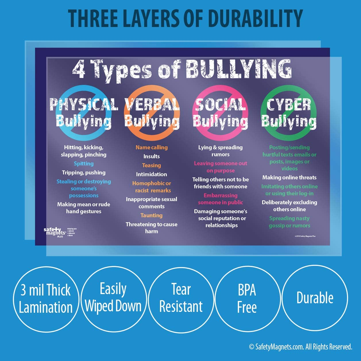 Anti Bullying Classroom Posters 2 Pack Workplace Bullying Educational Poster - No Bullying Posters for Schools 4 Types of Bullying Poster 17 inches x 22 inches